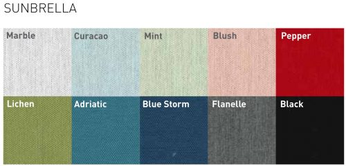 Nieuwe Umbrosa Sunbrella stof